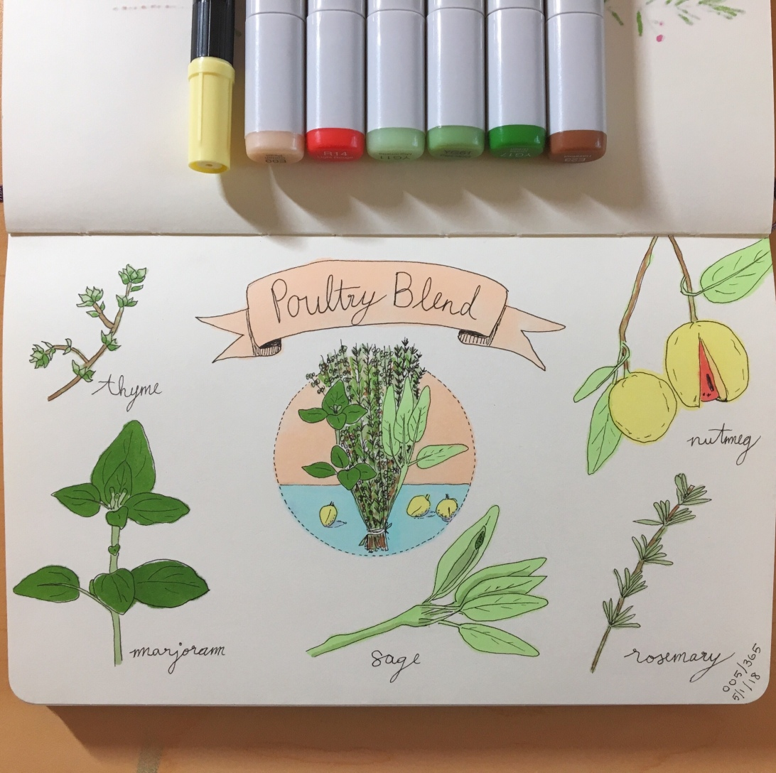 An illustration by Jessica Couture of the various herbs contained in a common poultry blend